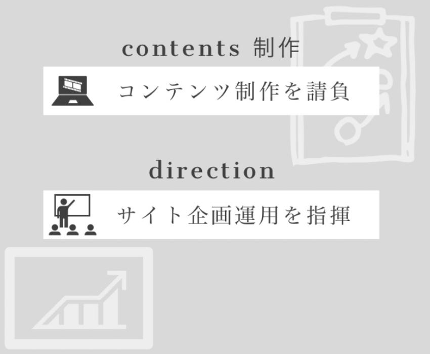 コンテンツの企画制作ディレクションサービス