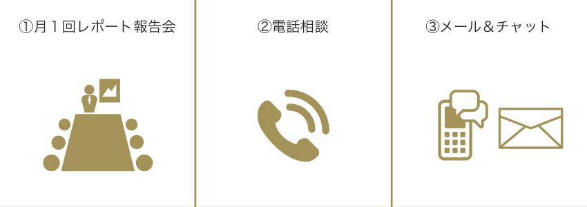 SEOコンサルティングサービス内訳